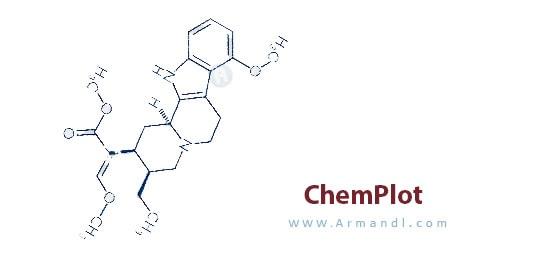 ChemPlot