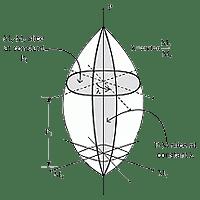 StructurePoint spColumn 5.10 نرم افزار طراحی ستون