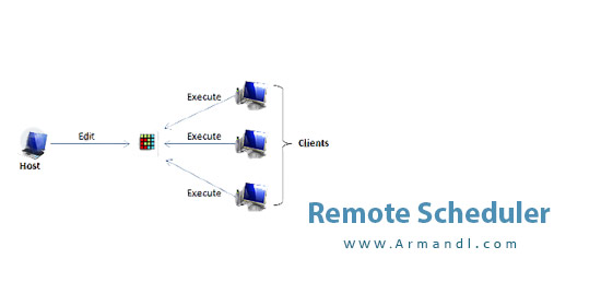 Remote Scheduler
