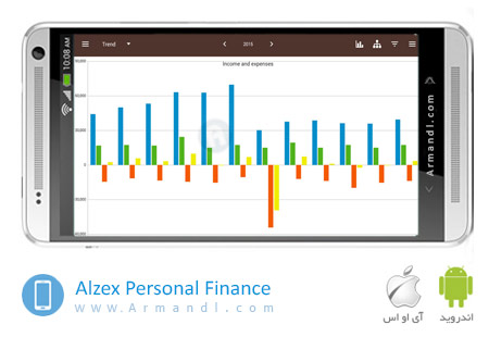Alzex Personal Finance