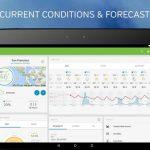 Weather Underground Forecasts
