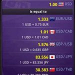 aCurrency Pro exchange rate